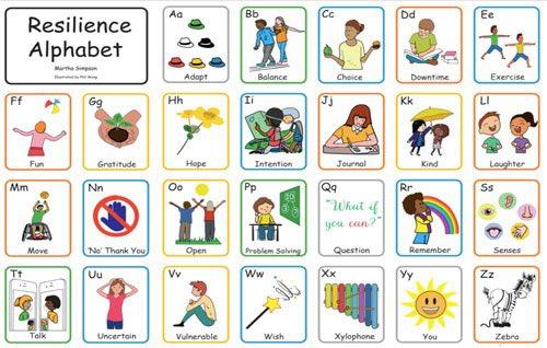 Resilienz-Alphabet